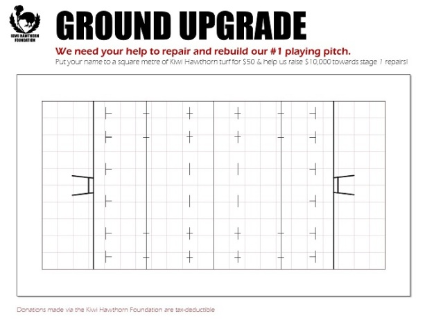 Ground upgrade c